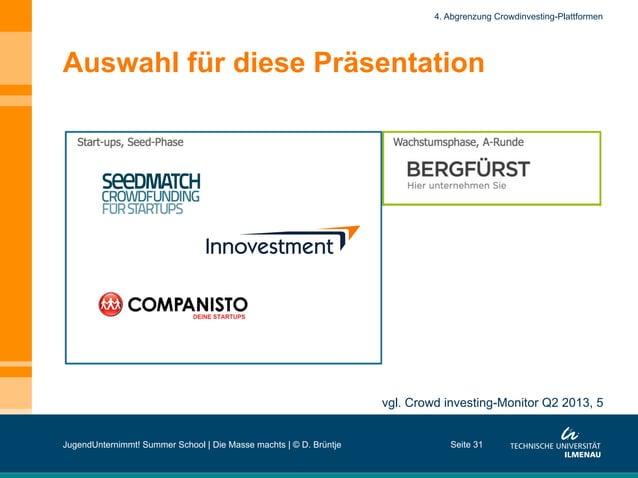Auswahl für diese Präsentation Seite 31 4. Abgrenzung Crowdinvesting-Plattformen vgl. Crowd investing-Monitor Q2 2013, 5 J...