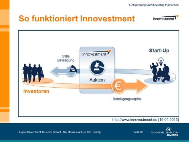 So funktioniert Innovestment Seite 38 4. Abgrenzung Crowdinvesting-Plattformen http://www.innovestment.de [19.04.2013] Jug...