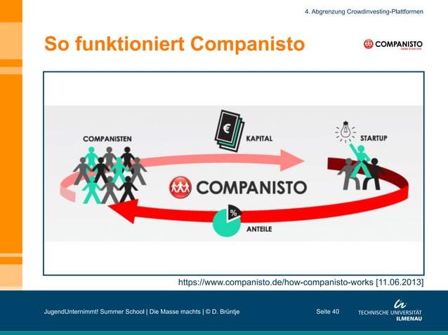 So funktioniert Companisto Seite 40 4. Abgrenzung Crowdinvesting-Plattformen https://www.companisto.de/how-companisto-work...
