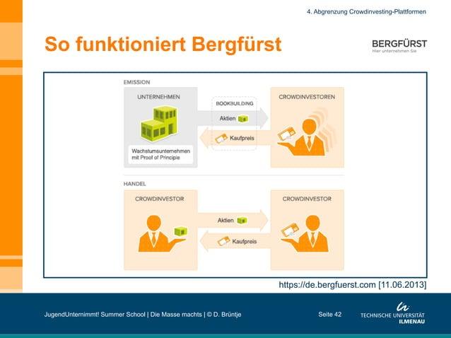 So funktioniert Bergfürst Seite 42 4. Abgrenzung Crowdinvesting-Plattformen https://de.bergfuerst.com [11.06.2013] JugendU...