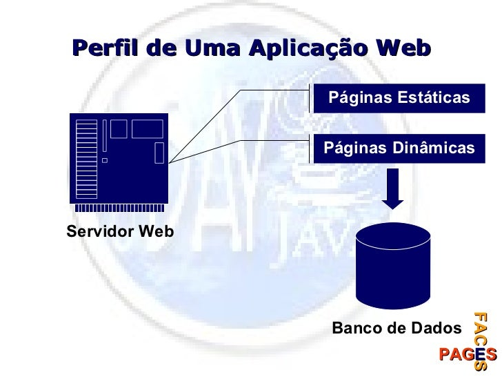 pdf gauge fields and