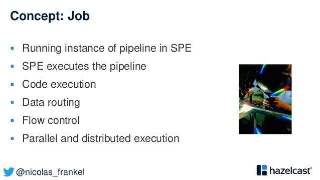 @nicolas_frankel Concept: Job  Running instance of pipeline in SPE  SPE executes the pipeline  Code execution  Data ro...