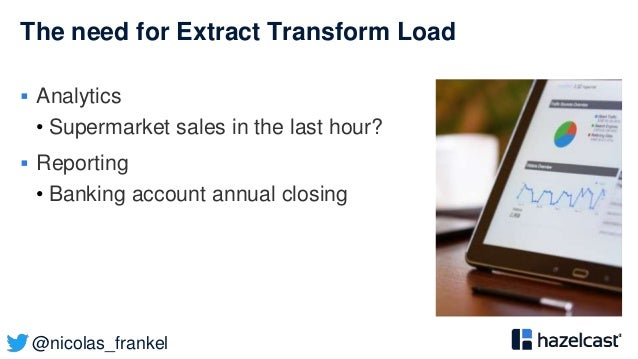 @nicolas_frankel The need for Extract Transform Load  Analytics • Supermarket sales in the last hour?  Reporting • Banki...