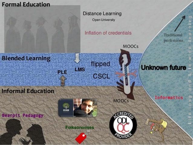 Innovation in Education