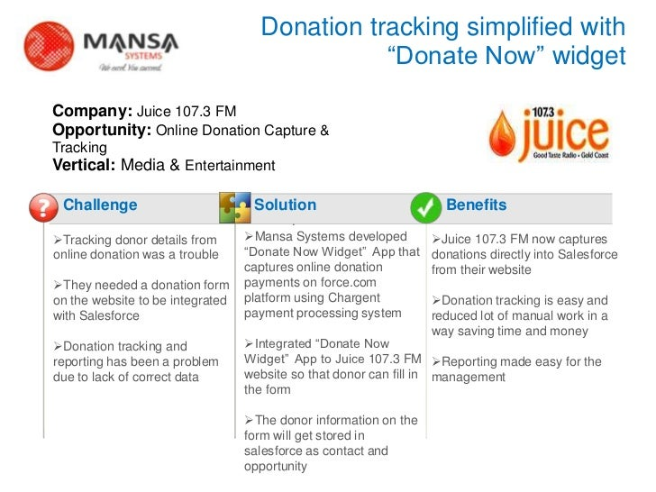"""Donation tracking simplified with                                                   """"Donate Now"""" widget    Company: Juice ..."""