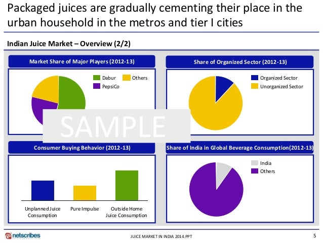 a report on research on consumer
