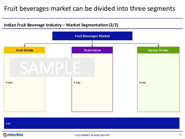 market research report on packaged fruit juices drinks in india essay Market research report on the fruit/vegetable juice industry,  the soft drinks market in latin america is undergoing a major shift  juice in india.