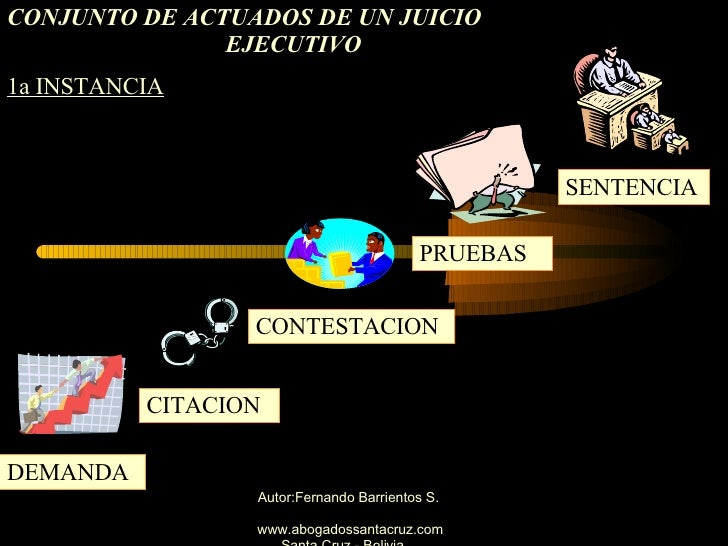 DEMANDA CITACION CONTESTACION PRUEBAS SENTENCIA CONJUNTO DE ACTUADOS DE UN JUICIO  EJECUTIVO   1a INSTANCIA Autor:Fernando...