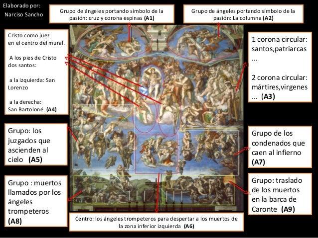 Elaborado por: Narciso Sancho Grupo de ángeles portando símbolo de la pasión: cruz y corona espinas (A1) Grupo de ángeles ...