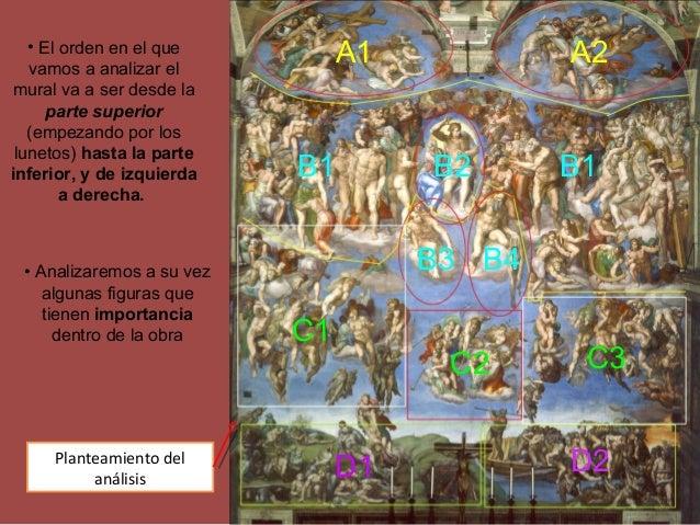 • El orden en el que vamos a analizar el mural va a ser desde la parte superior (empezando por los lunetos) hasta la parte...