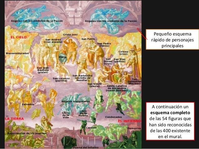 • http://pinturayreligion.wordpress.com/ • http://www.gabitogrupos.com/ • http://didcticadelpatrimonicultural.blogspot.com...