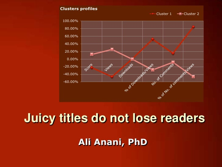 Juicy titles do not lose readers<br />Ali Anani, PhD<br />