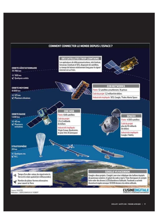 L'internet par satellite pour éradiquer la fracture numérique - Diane Lawson pour Forbes Afrique Juillet/Aout 2015 Slide 2