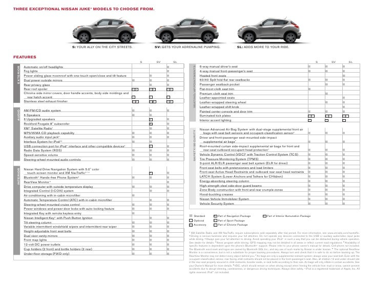 2012 Nissan Juke Brochure