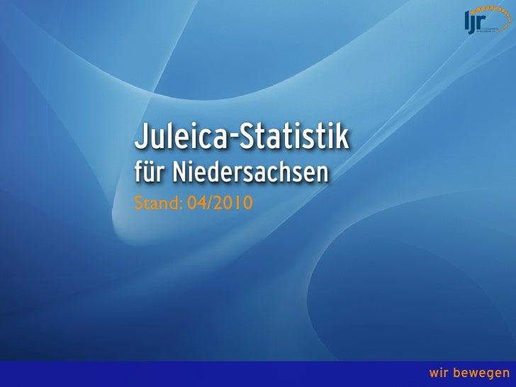 Juleica-Statistik für Niedersachsen Stand: 04/2010                         wir bewegen