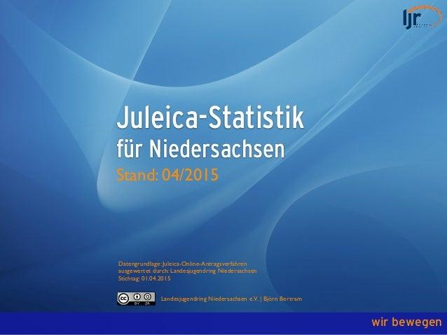 wir bewegen Juleica-Statistik für Niedersachsen Stand: 04/2015 Landesjugendring Niedersachsen e.V. |Björn Bertram Datengr...