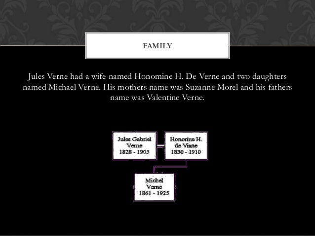 FAMILY Jules Verne had a wife named Honomine H. De Verne and two daughtersnamed Michael Verne. His mothers name was Suzann...