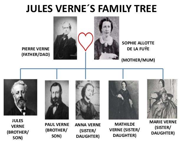 JULES VERNE´S FAMILY TREE PIERRE VERNE (FATHER/DAD) SOPHIE ALLOTTE DE LA FUŸE (MOTHER/MUM) JULES VERNE (BROTHER/ SON) MARI...