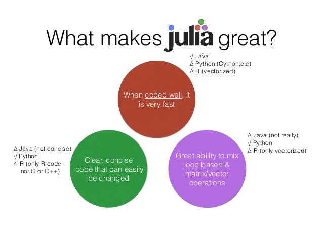 What makes Julia great?  √ Java  Δ Python (Cython,etc)  Δ R (vectorized)  When coded well, it  Clear, concise  code that c...