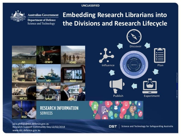 1 UNCLASSIFIED Embedding Research Librarians into the Divisions and Research Lifecycle julia.philips@dst.defence.gov.au Re...