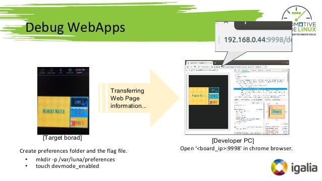 HTML5 Apps on AGL Platform with the Web Application Manager