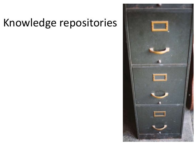 Knowledge repositories