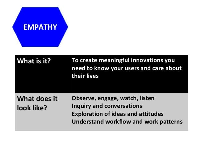 EMPATHY What is it? To create meaningful innovations you need to know your users and care about their lives What does it l...