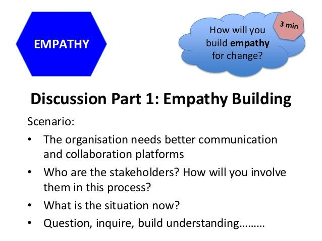 Discussion Part 1: Empathy Building Scenario: • The organisation needs better communication and collaboration platforms • ...