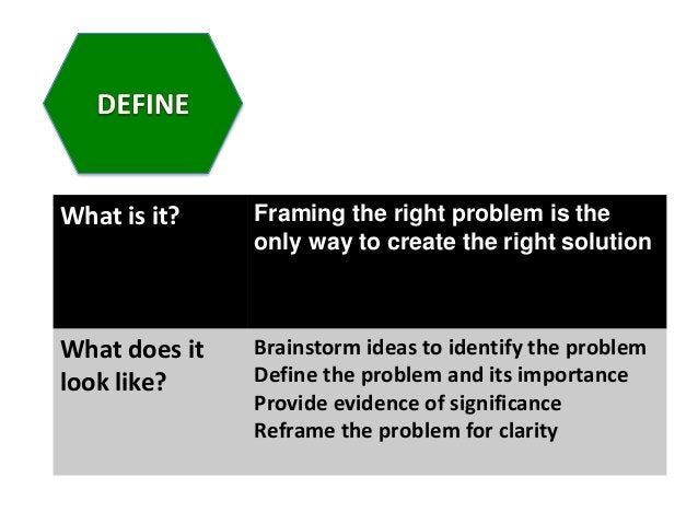 What is it? Framing the right problem is the only way to create the right solution What does it look like? Brainstorm idea...