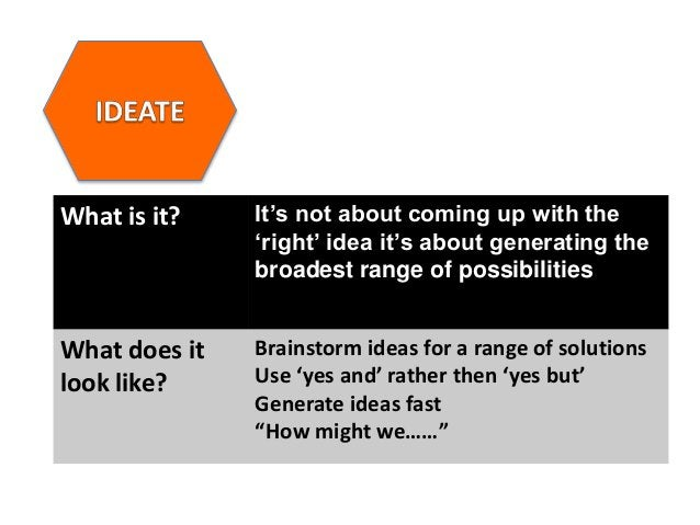 What is it? It's not about coming up with the 'right' idea it's about generating the broadest range of possibilities What ...