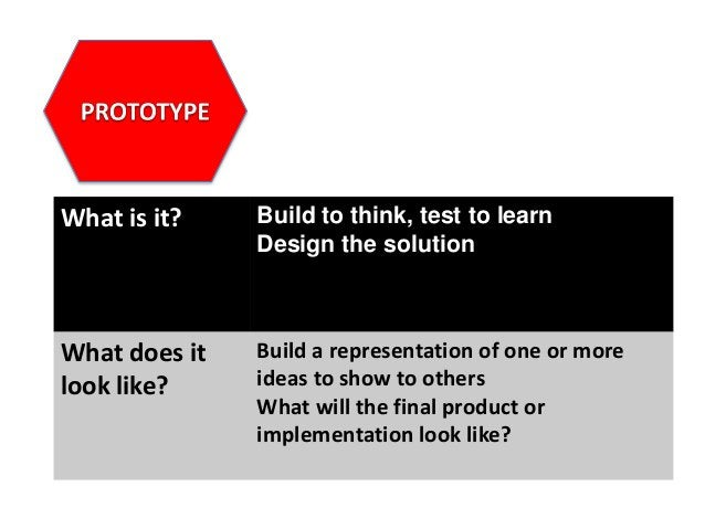 What is it? Build to think, test to learn Design the solution What does it look like? Build a representation of one or mor...