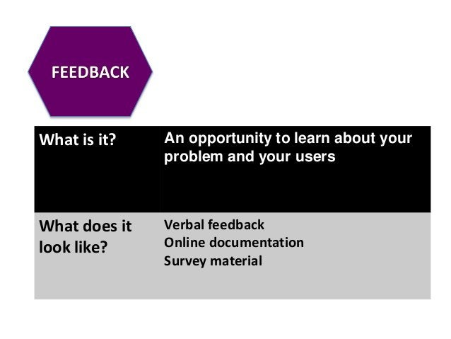 What is it? An opportunity to learn about your problem and your users What does it look like? Verbal feedback Online docum...