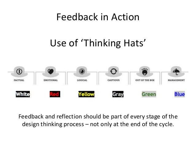 Feedback in Action Use of 'Thinking Hats' Feedback and reflection should be part of every stage of the design thinking pro...