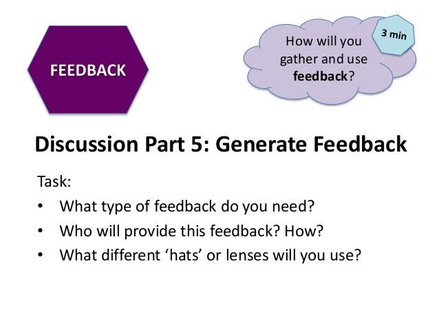 Discussion Part 5: Generate Feedback Task: • What type of feedback do you need? • Who will provide this feedback? How? • W...