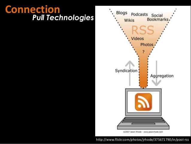 Connection    Pull Technologies                        http://www.flickr.com/photos/jrhode/375671790/in/pool-rss