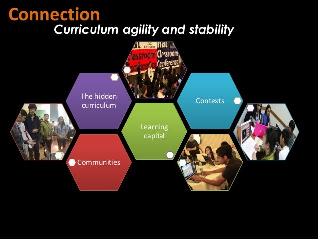 Connection    Curriculum agility and stability        The hidden                                 Contexts        curriculu...