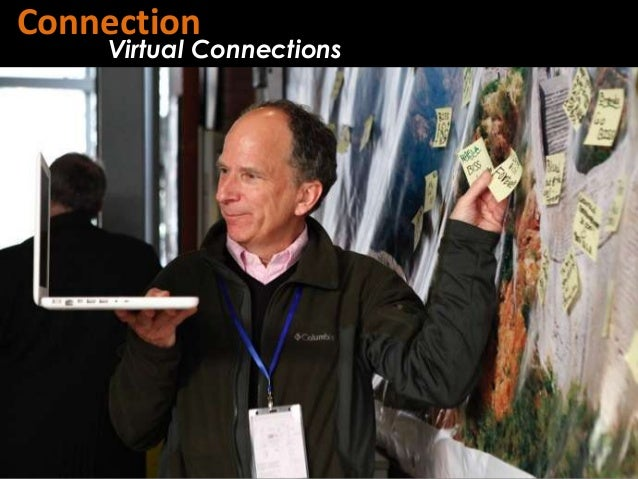 Connection    Virtual Connections