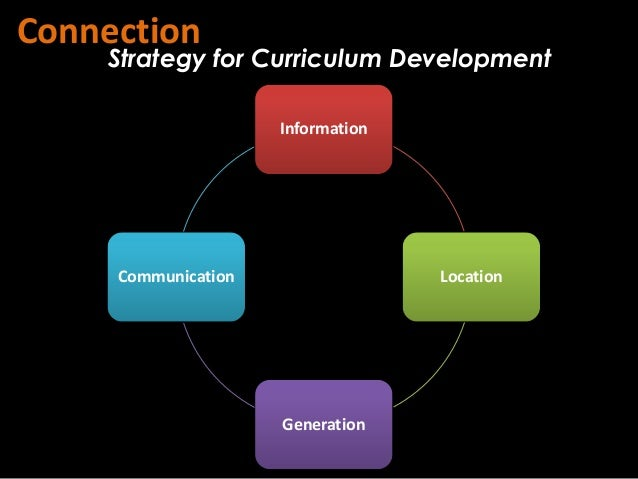 Connection    Strategy for Curriculum Development                     Information     Communication                 Locati...