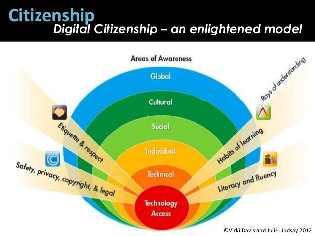 Citizenship     Digital Citizenship – an enlightened model                                 ©Vicki Davis and Julie Lindsay ...