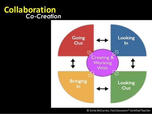 Collaboration     Co-Creation                   © Emily McCurran, Flat Classroom® Certified Teacher