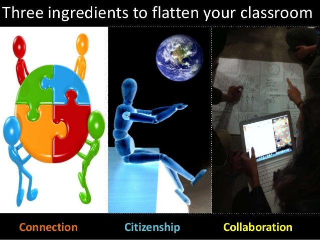 Three ingredients to flatten your classroom  Connection    Citizenship   Collaboration