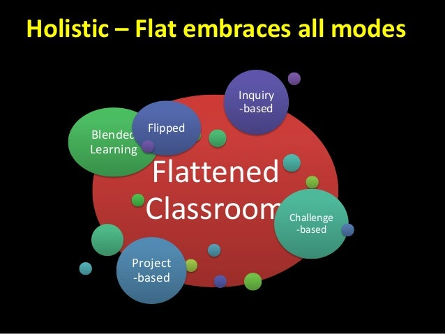 Holistic – Flat embraces all modes                          Inquiry                          -based                Flipped...