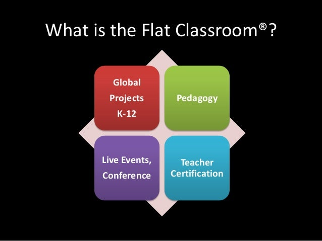 What is the Flat Classroom®?        Global       Projects       Pedagogy         K-12      Live Events,     Teacher      C...