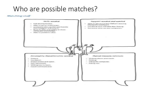 Who are possible matches?