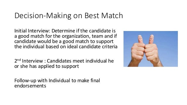 Decision-Making on Best Match Initial Interview: Determine if the candidate is a good match for the organization, team and...