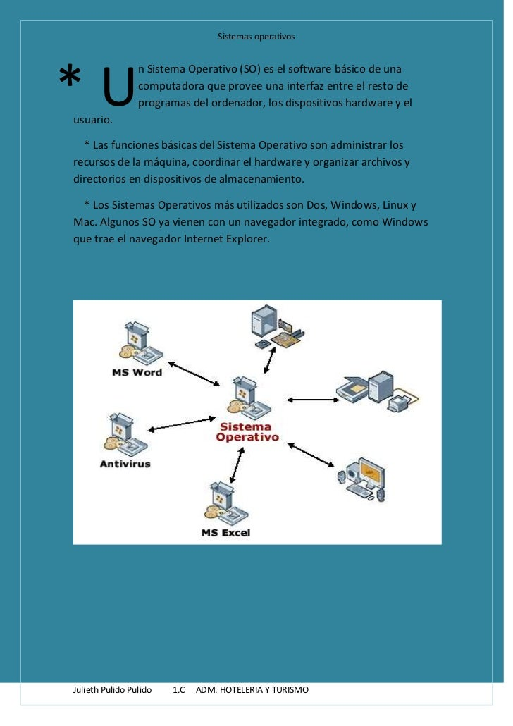 * U<br />n Sistema Operativo (SO) es el software básico de una computadora que provee una interfaz entre el resto de p...
