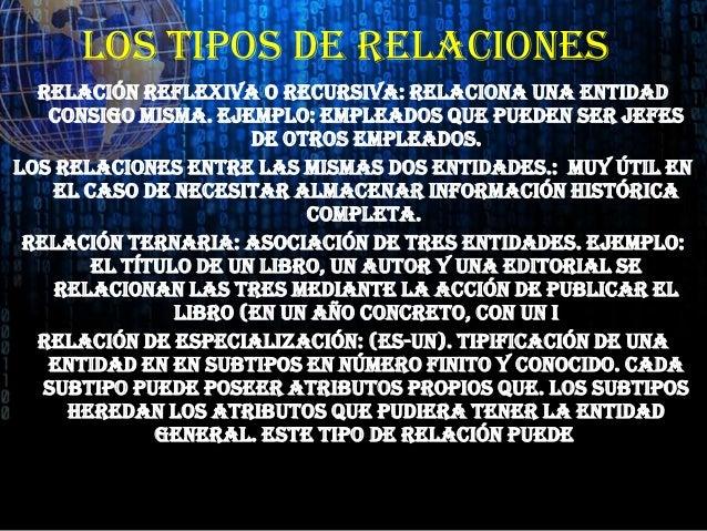 LOS TIPOS DE RELACIONESRelación reflexiva o recursiva: Relaciona una entidadconsigo misma. Ejemplo: empleados que pueden s...