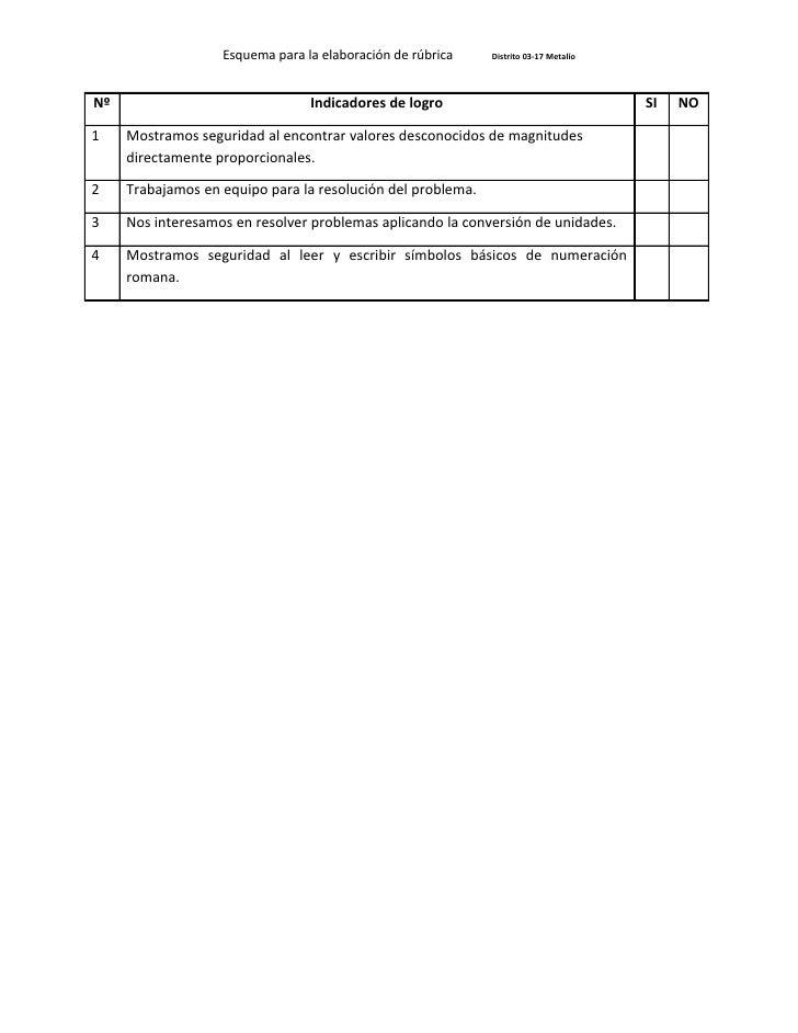 Esquema para la elaboración de rúbrica    Distrito 03-17 Metalío     Nº                               Indicadores de logro...