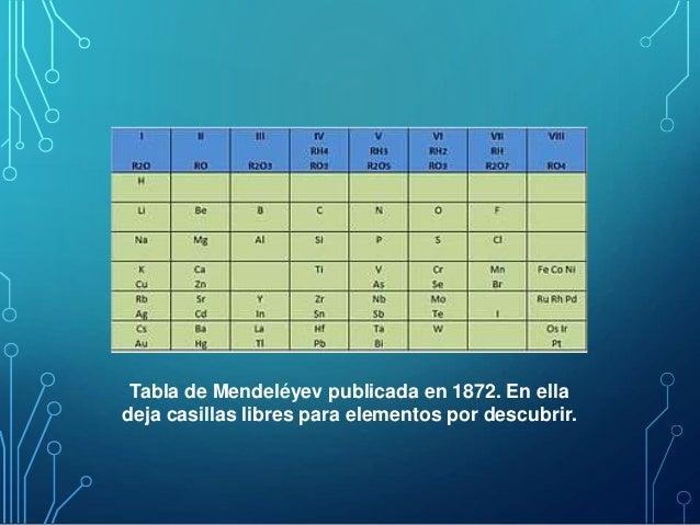 Julio jesus tabla periodica tabla de mendelyev urtaz Choice Image