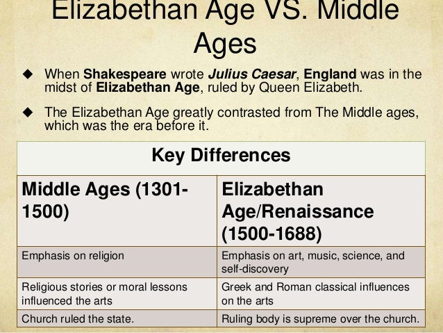 Shakespeare s julius caesar vs plutarch s julius caesar